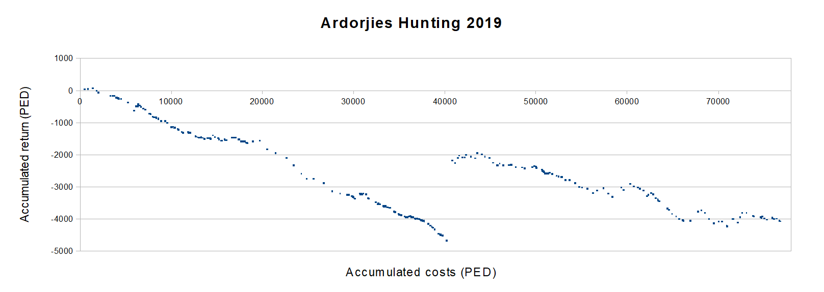 Ardorjies Hunting 2019-B.png