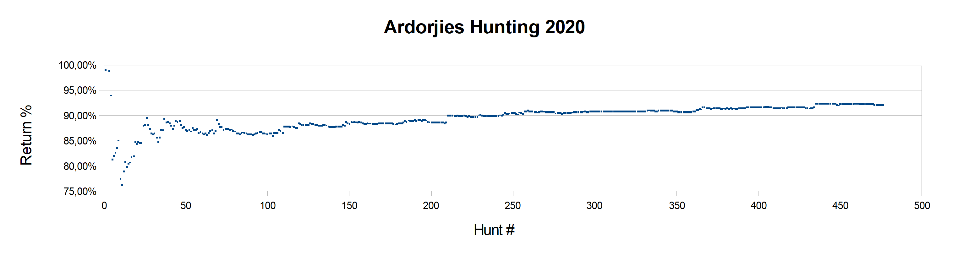 Graph 2020 A.png