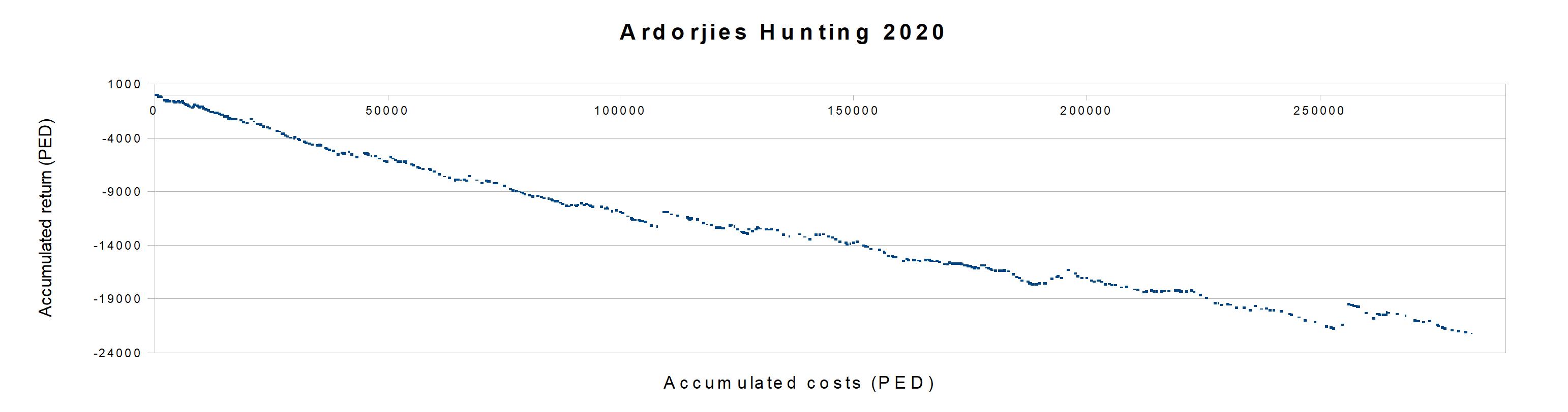 Graph 2020 B.png
