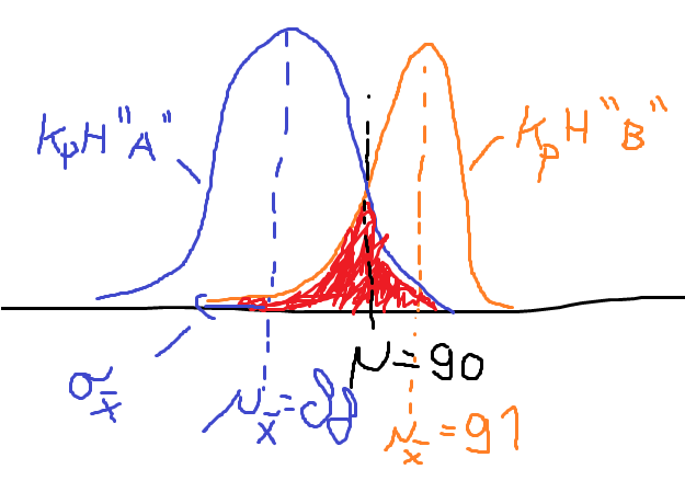 Normal Distribution 1.png