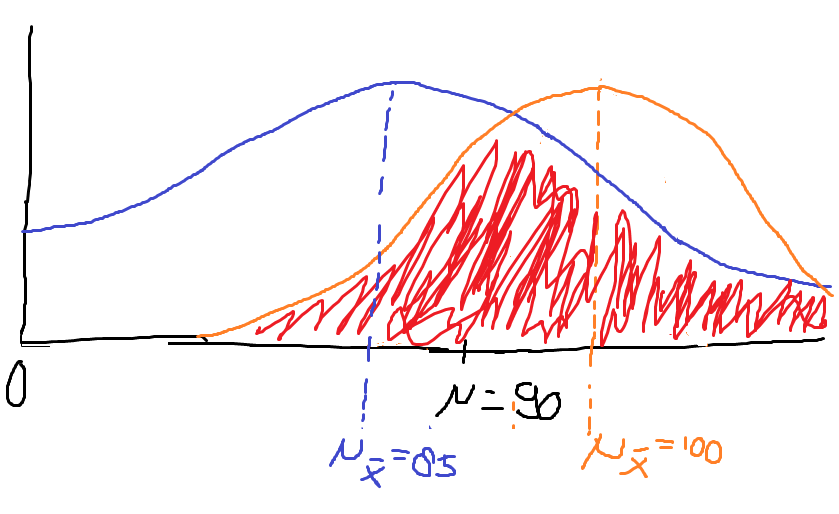 Normal Distribution 2.png