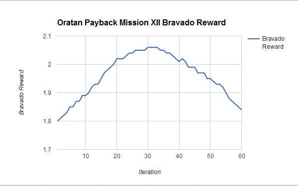 OratanPaybackXII_Reward.png