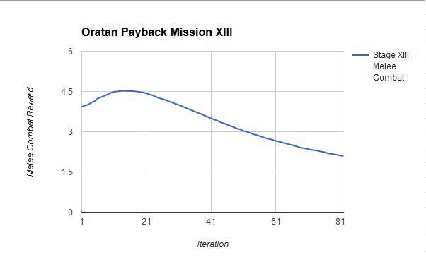 OratanPaybackXIII_Reward82.png