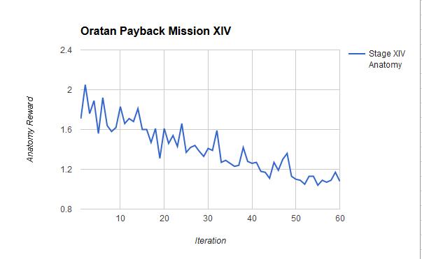 OratanPaybackXIV_Reward.png